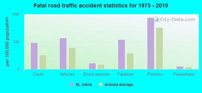 az traffic accident diagram trusted wiring diagram online Accident Scene Photography fatal car crashes and road traffic accidents in st johns, arizona traffic accident scene diagrams az traffic accident diagram
