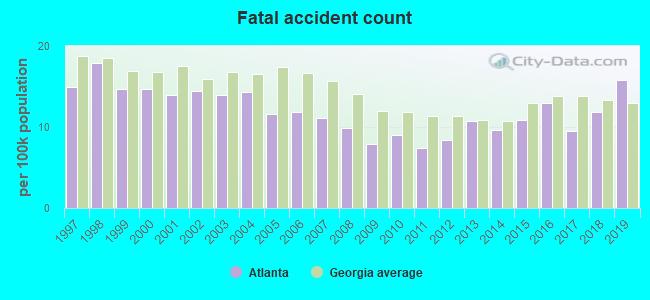 Atlanta, Georgia (GA) profile: population, maps, real estate