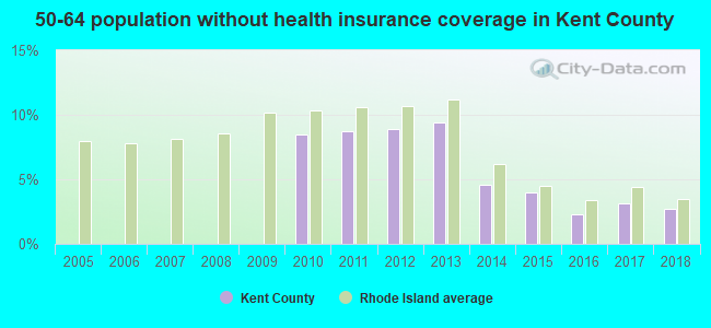 50-64 population without health insurance coverage in Kent County