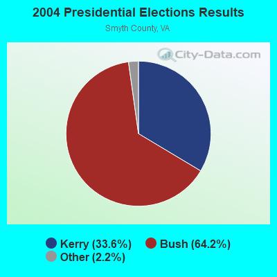Marion, Virginia (VA 24354) profile: population, maps, real