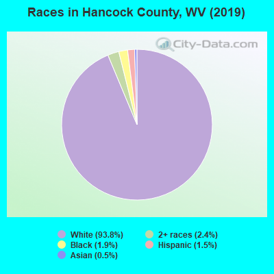 Hancock County races chart