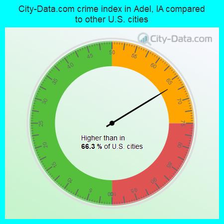 City-Data.com crime index in Adel, IA compared to other U.S. cities
