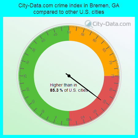 City-Data.com crime index in Bremen, GA compared to other U.S. cities