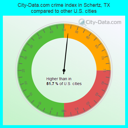 City-Data.com crime index in Schertz, TX compared to other U.S. cities