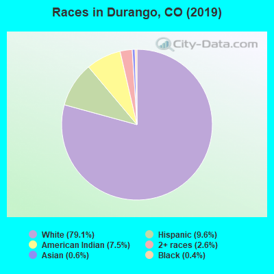 durango colorado co 81301 81303 profile population maps real estate averages homes statistics relocation travel jobs hospitals schools crime moving houses news sex offenders city data com