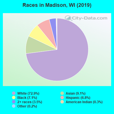 Madison, Wisconsin (WI) profile: potion, maps, real estate ... on