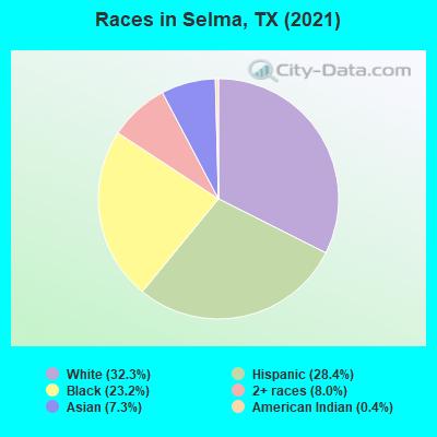 ZIP Code 06370 Map, Demographics, More for