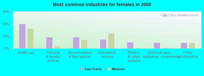 East Prairie, Missouri (MO) ~ population data, races