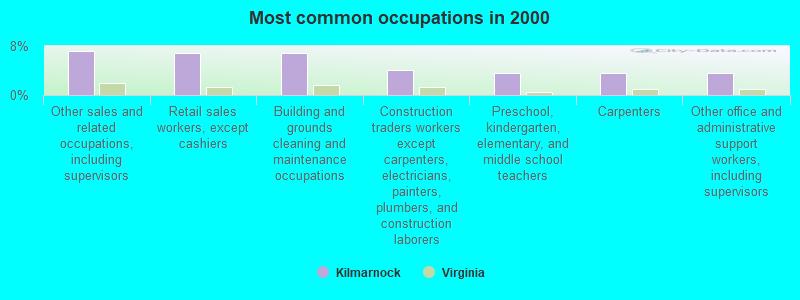 Kilmarnock Virginia Va Profile Population Maps Real
