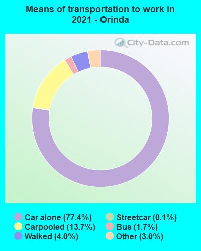 Orinda Oaks: Orinda, California (CA 94563) Profile: Population, Maps