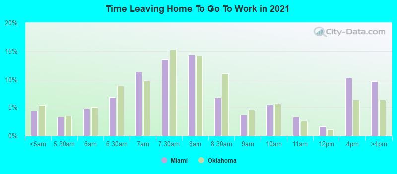 Miami, OK (Oklahoma) Houses, Apartments, Rent, Mortgage ...