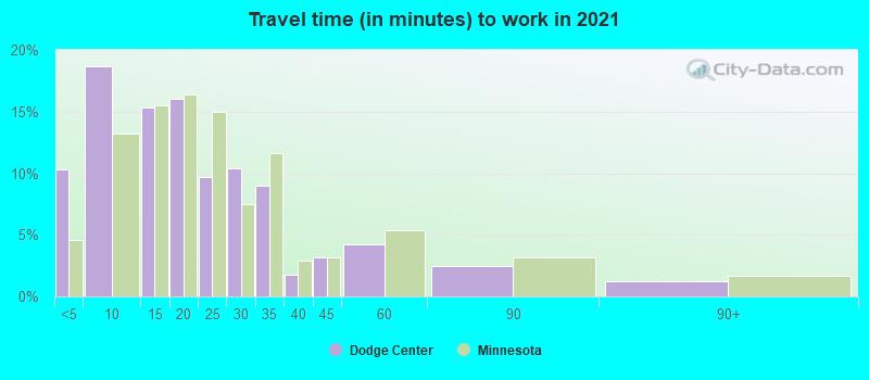 Dodge Center, Minnesota (MN 55927) profile: population, maps