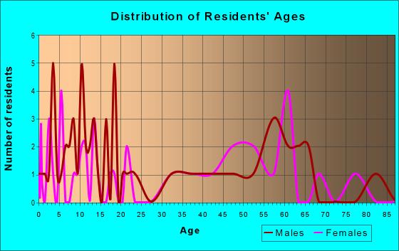 Youcam scaricare cyberlink powerdirector 8 gratis italiano