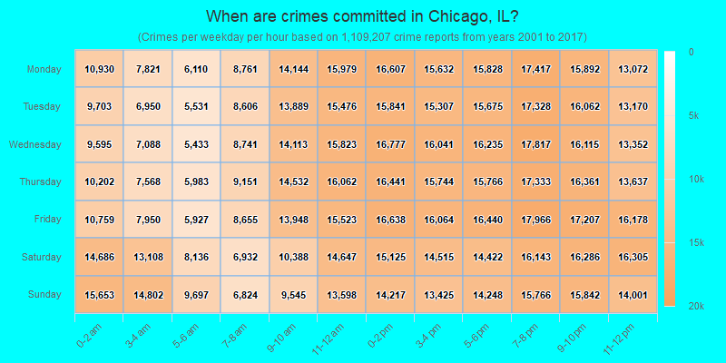 When are crimes committed in Chicago, IL?